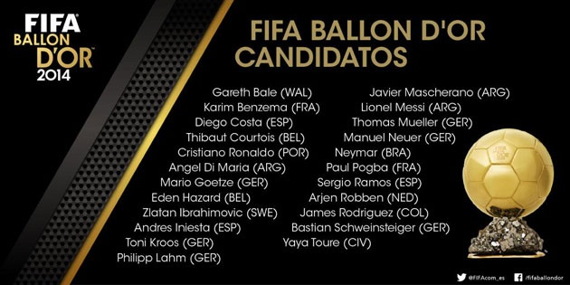 Fuente: FIFA